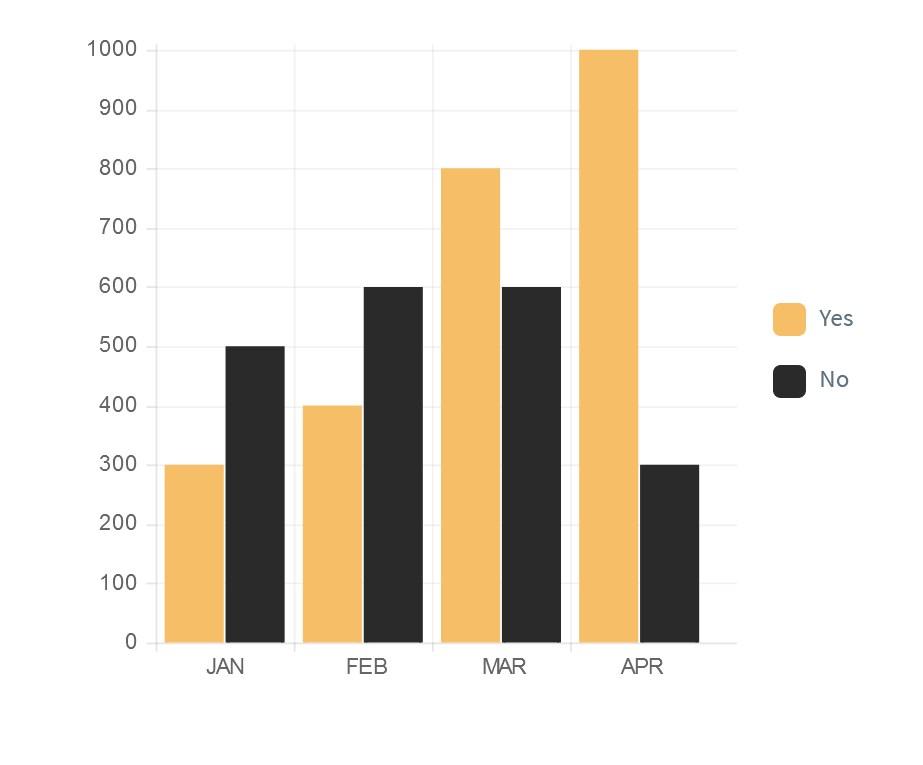 line_chart (Demo)